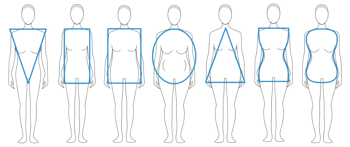 Waist width is determined by genetic and subcutaneous fat